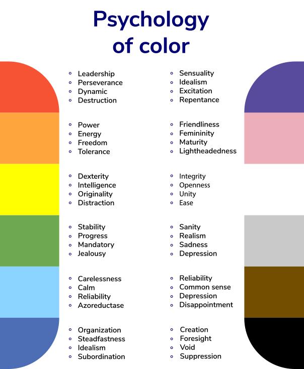 office-colour-schemes-psychology