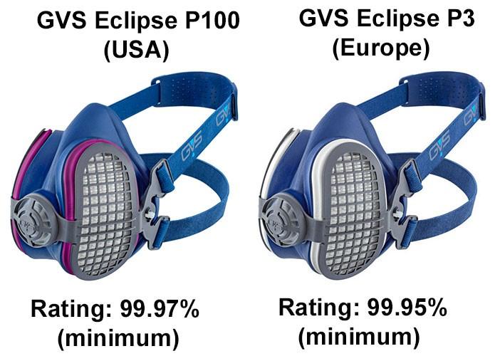 GVS Eclipse Respirators