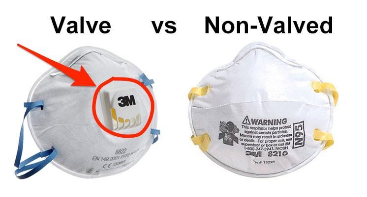 Valve vs Non-Valved Respirators
